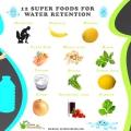 12 Super Foods para la retención de agua