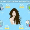 Consejos sorprendentes para el control de la caída del cabello y el crecimiento de cabello