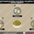 Los mejores paquetes de pelo henna caseras, mascarillas capilares para reducir la caspa