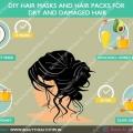Mascarillas capilares bricolaje y paquetes de belleza para el cabello seco y dañado