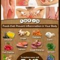 Top 10 súper alimentos que previenen la inflamación en su cuerpo