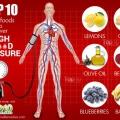 Top 10 superalimentos para la presión arterial alta
