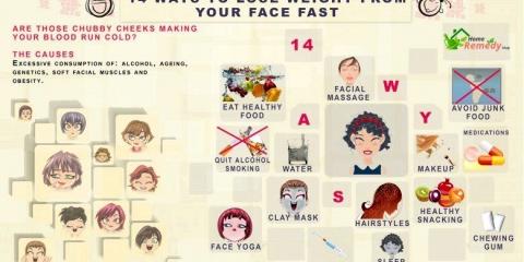 14 maneras de perder peso de su cara Rápido