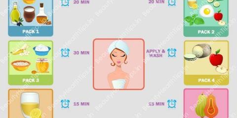 Anti mascarillas envejecimiento, mascarilla para la piel de aspecto natural