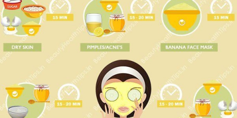 Las mejores mascarillas casero de banana, mascarillas