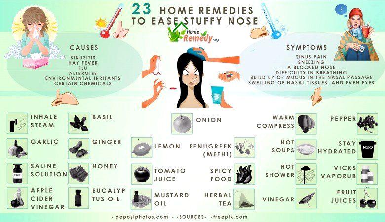 Remedios naturales para limpiar la nariz